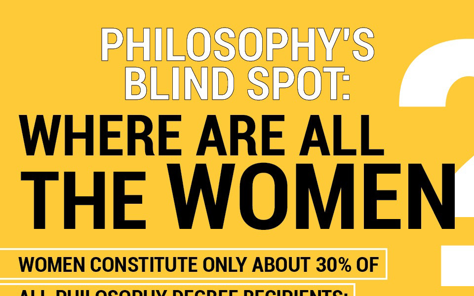 Finding Philosophy S Female Voices Gt Infographic