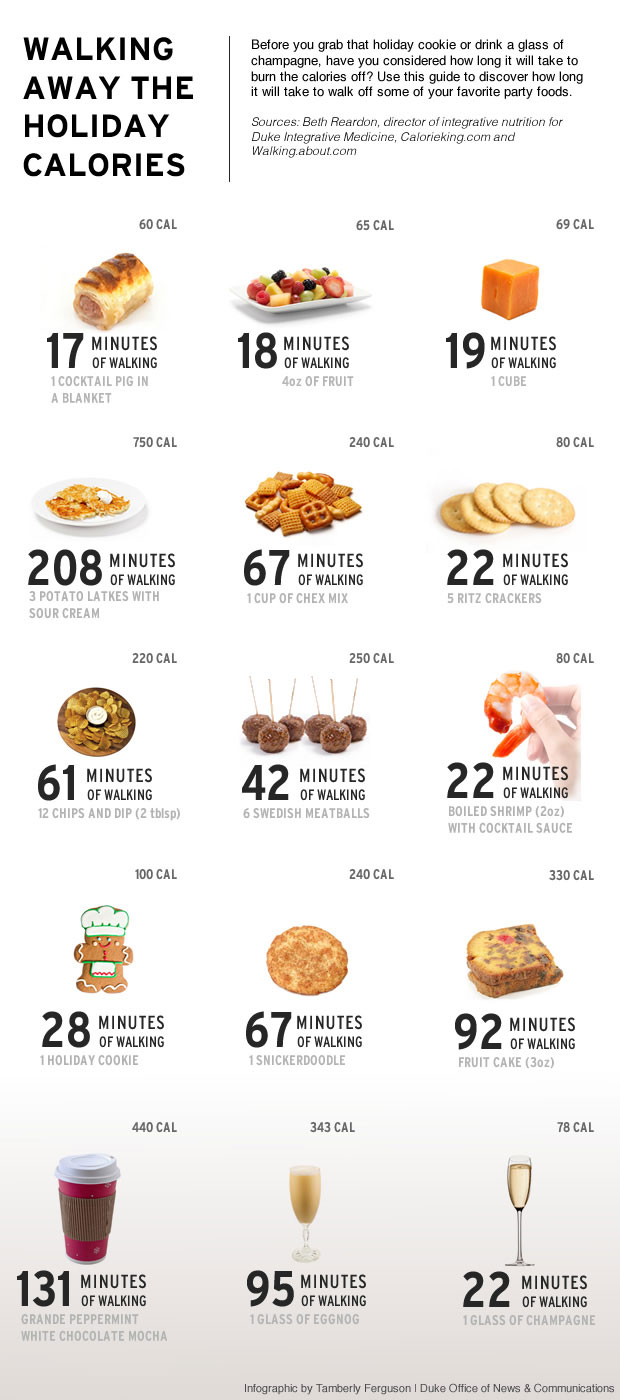 From champagne to snickerdoodles, a graphic guide to walking off holiday calories