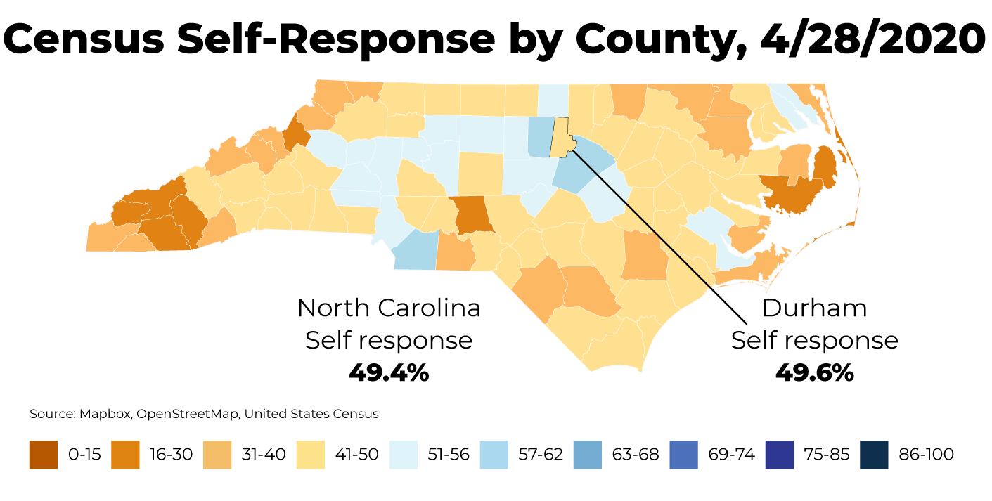 A choropleth map of North Carolina showing percentage of census response by county at the end of April
