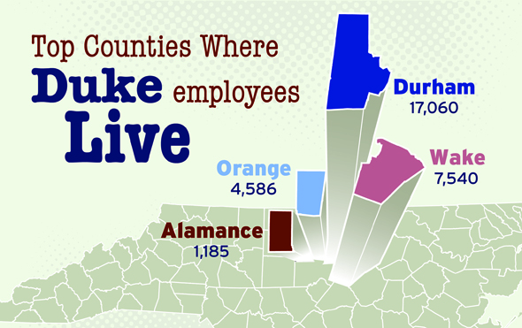 Duke Workforce Demographics Most Employees Call Durham County Home