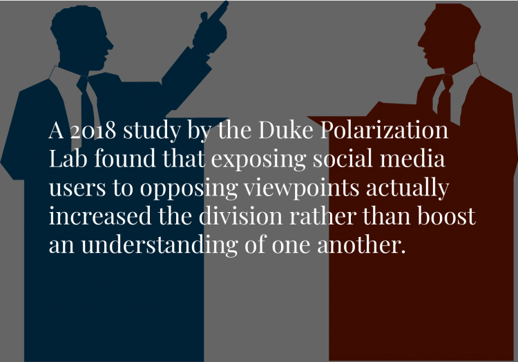 A 2018 study by the Duke Polarization Lab found that exposing social media users to opposing viewpoints actually increased the division rather than boost an understanding of one another.