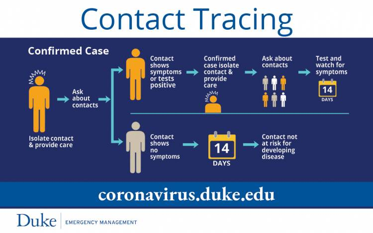 Contact tracing poster