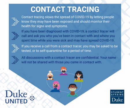 student contact tracing poster created by Student Affairs
