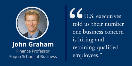 """U.S. executives told us their number one business concern is hiring and retaining qualified employees."" ~John Graham, Finance Professor, Fuqua School of Business"