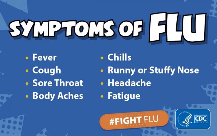 influensa 2020 symtom