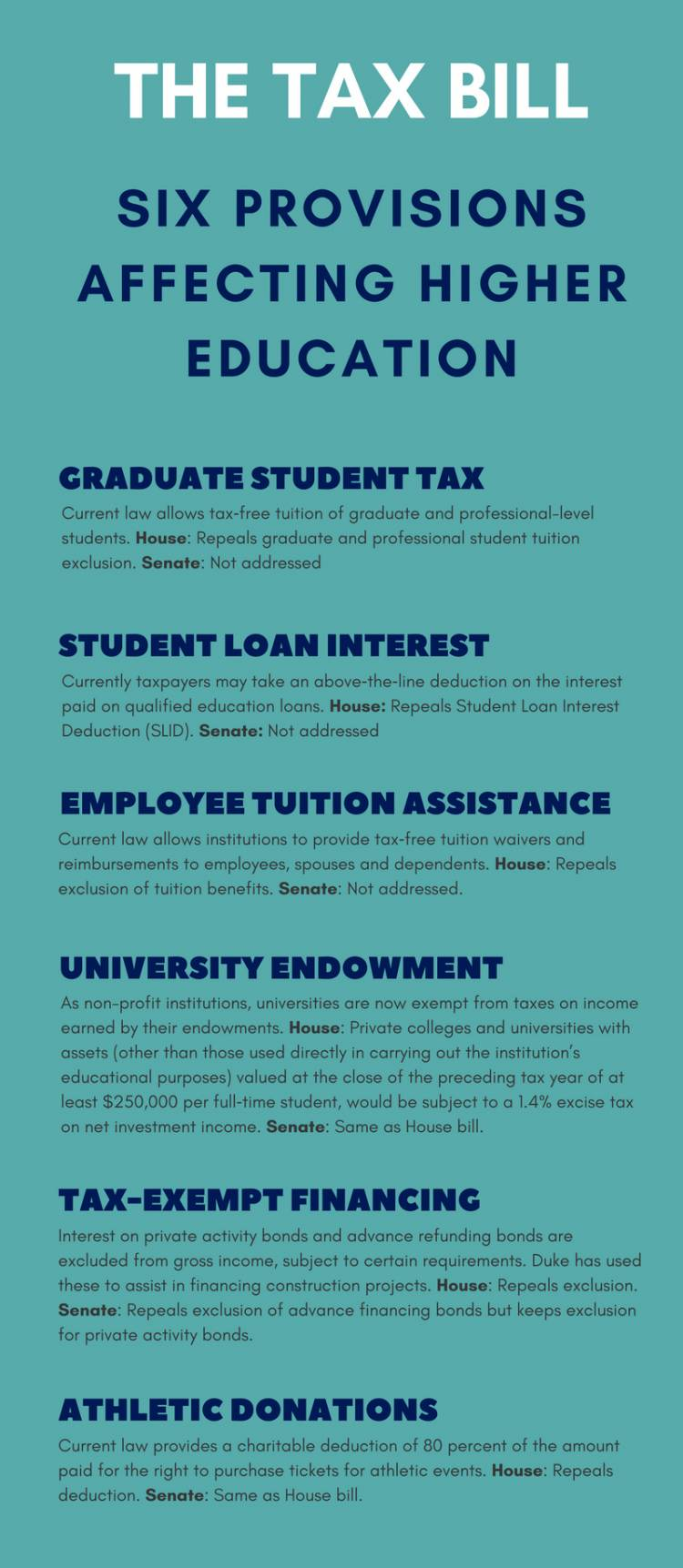 6 provisions in the tax bill affecting higher education