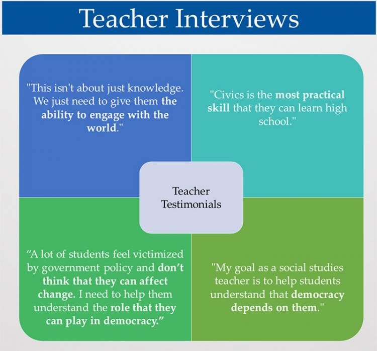 quotes from teachers about student political engagement