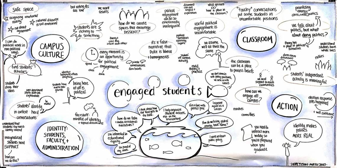 Graphic recorder Hope Tyson's summary of the retreat was shared with the group, showing the value in constructing a visual representation of words and emotions.
