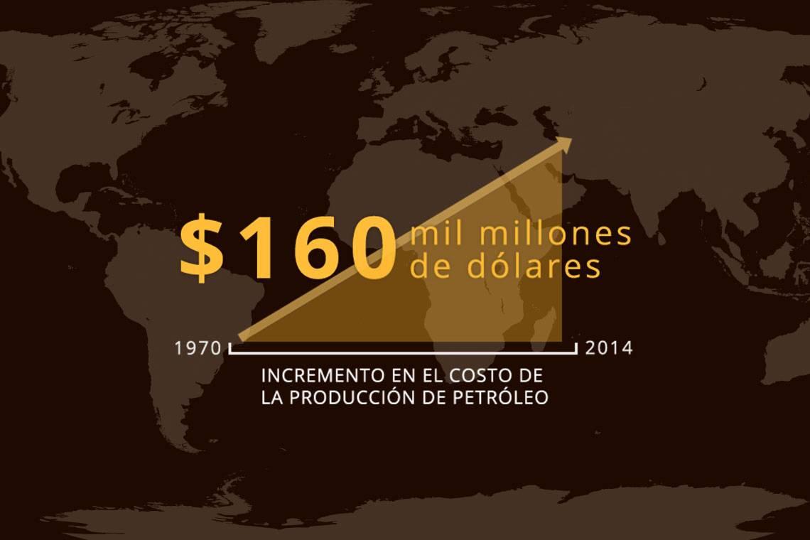 A lo largo de 40 años, este consorcio no sólo elevó el costo de la producción de petróleo crudo en unos 160.000 millones de dólares.