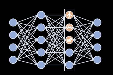 New research offers clues to what goes on inside the minds of machines as they learn to see. A method developed by Cynthia Rudin's lab reveals how much a neural network calls to mind different concepts as an image travels through the network's layers.