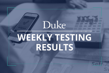 graphic for Duke COVID Testing Results