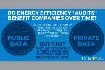 Duke research yields new data about energy efficiency program slated for elimination